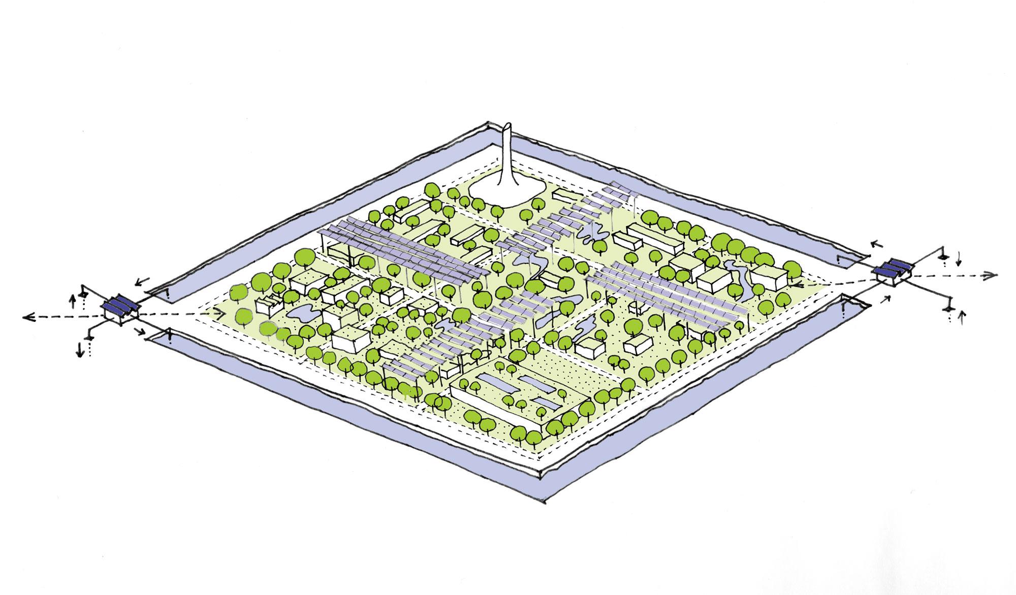 オアシス都市の計画(2010)